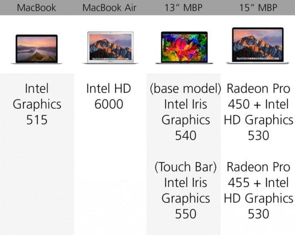 MacBook modelleri karşı karşıya! - Page 1
