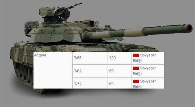 2016 verilerine göre ülkelerin tank sayıları! - Page 2