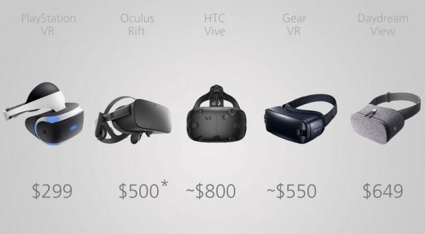 VR gözlüklerinin karşılaştırması - Page 1