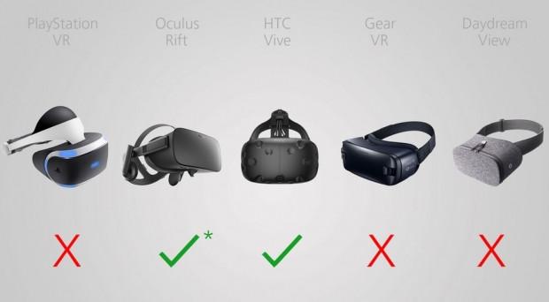 VR gözlüklerinin karşılaştırması - Page 3
