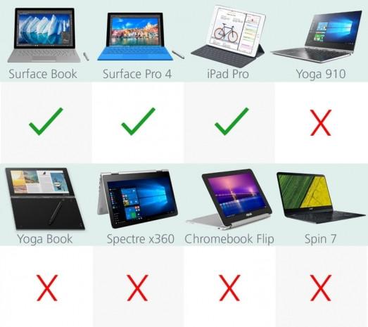 2016'nın en iyi bilgisayarları karşı karşıya - Page 4