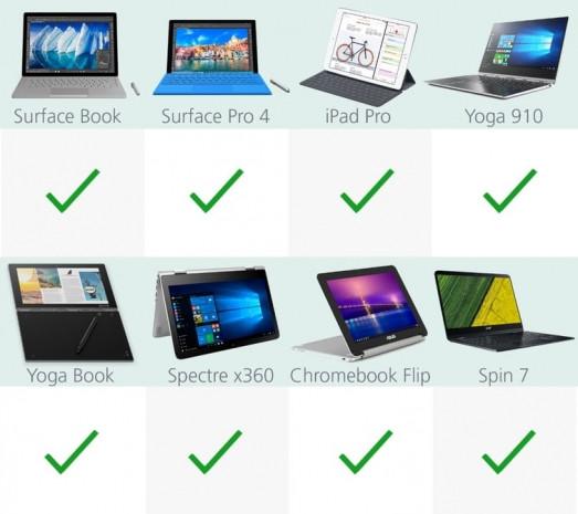 2016'nın en iyi bilgisayarları karşı karşıya - Page 1