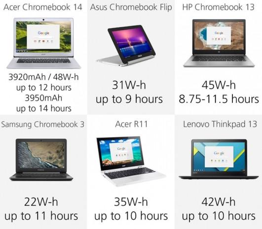 2016'nın en iyi Chromebook modelleri! - Page 2