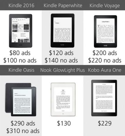2016'nın en iyi  E-Reader'ları karşılaştırıldı - Page 4