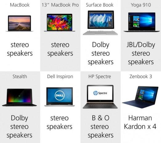 2016'nın en iyi Laptop'ları karşı karşıya - Page 1