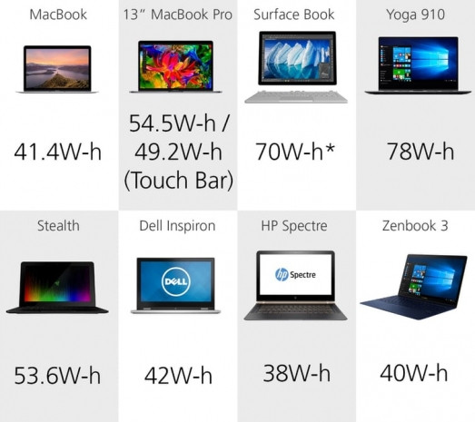 2016'nın en iyi Laptop'ları karşı karşıya - Page 2