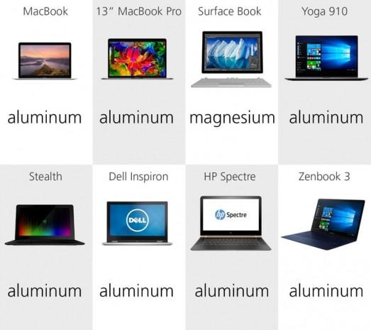 2016'nın en iyi Laptop'ları karşı karşıya - Page 3