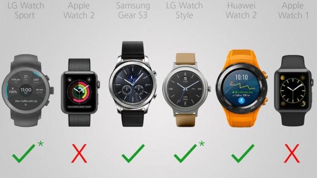 2017 Smartwatch Karşılaştırma Kılavuzu - Page 1
