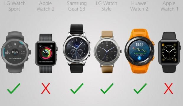 2017 Smartwatch Karşılaştırma Kılavuzu - Page 2