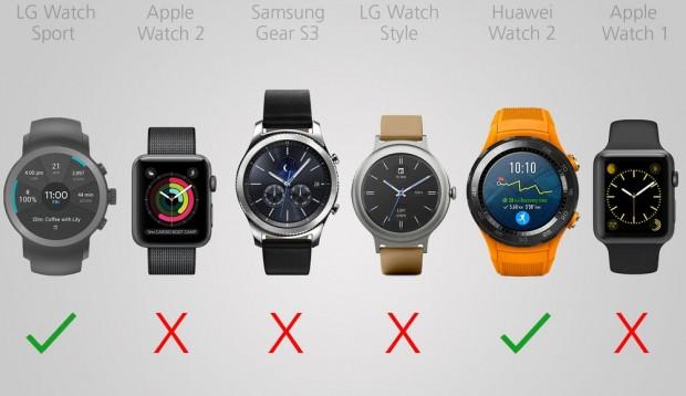 2017 Smartwatch Karşılaştırma Kılavuzu - Page 3