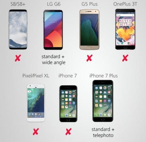 2017'nin en iyi akıllı telefonu hangisi? - Page 1