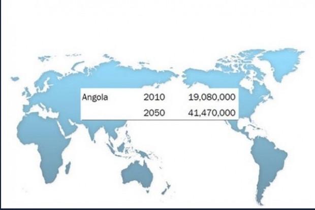 2050 yılında ülkelerin nufusler ne kadar olacak - Page 2