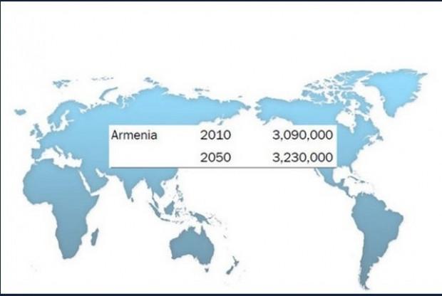 2050 yılında ülkelerin nufusler ne kadar olacak - Page 4