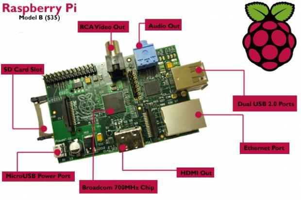 25-35 dolarlık Raspberry Pi'ler (PC) tekrar geliyor! -GALERİ - Page 1