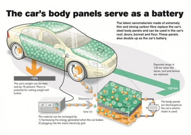 4 gözle beklediğimiz otomobil tetknolojileri - Page 4