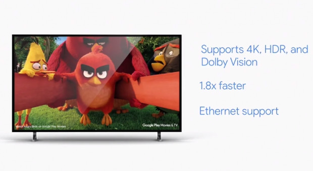 4K ve Dolby Vision desteği ile ultra Chromecast tanıtıldı - Page 2