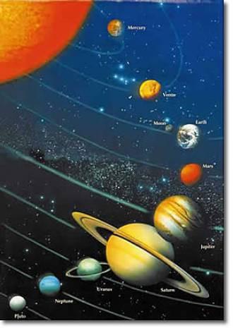 4'ü Dünya ile aynı 461 gezegen bulundu - Page 1