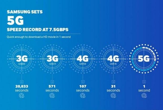 5G nedir ve ne zaman gelecek? - Page 4