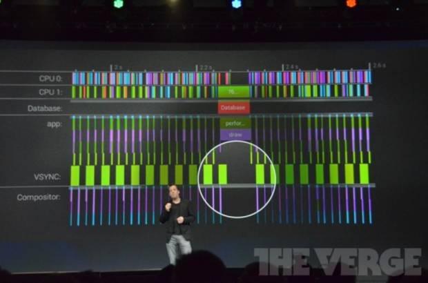 Android 4.1 Jelly Bean'dan ilk görüntüler! - Page 4