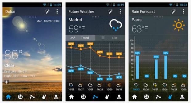 Android ve iOS için en iyi hava durumu uygulamaları - Page 3