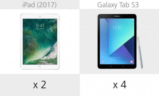 Apple iPad (2017) ve Samsung Galaxy Tab S3 karşılaştırma - Page 1