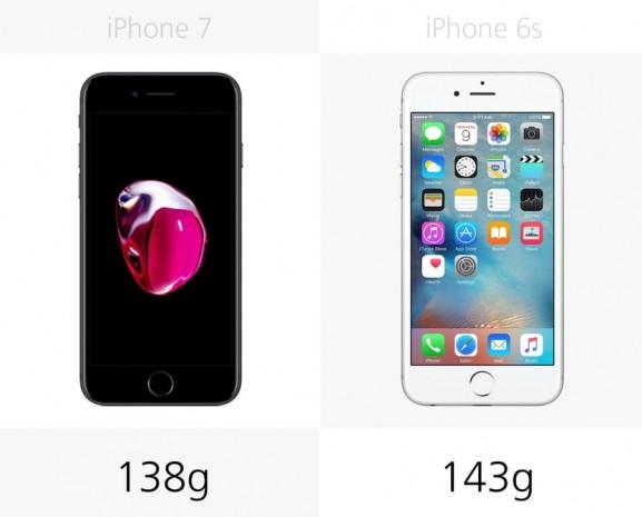 Apple iPhone 6s ve iPhone 7 karşılaştırma - Page 1