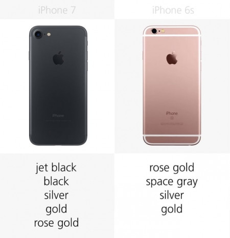 Apple iPhone 6s ve iPhone 7 karşılaştırma - Page 3