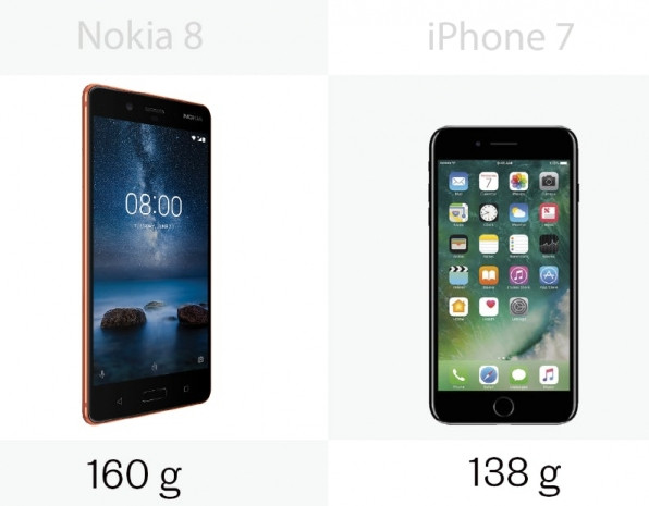 Apple iPhone 7 ve Nokia 8 karşılaştırma - Page 1