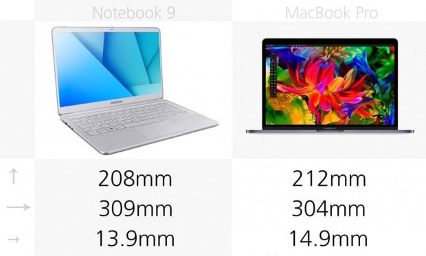 Apple MacBook Pro ve Samsung Notebook 9 13-inç karşılaştırma - Page 4