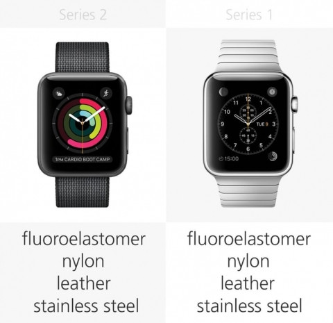 Apple Watch Seri 2 ve Seri 1 karşılaştırma - Page 2