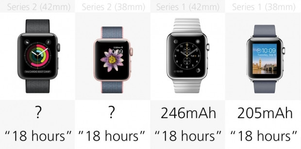 Apple Watch Seri 2 ve Seri 1 karşılaştırma - Page 3