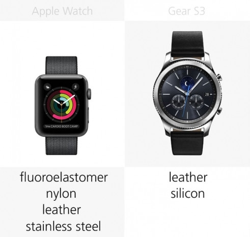 Apple Watch Series 2 ve Samsung Gear S3 karşılaştırma - Page 2