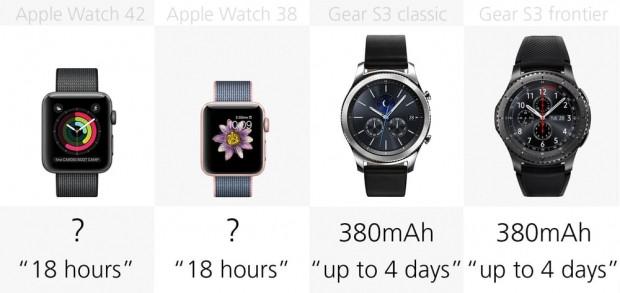 Apple Watch Series 2 ve Samsung Gear S3 karşılaştırma - Page 3