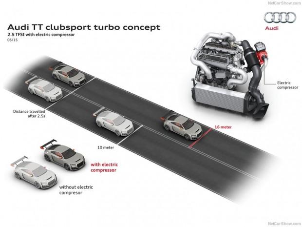 Audi TT Clubsport Turbo konsept - Page 4