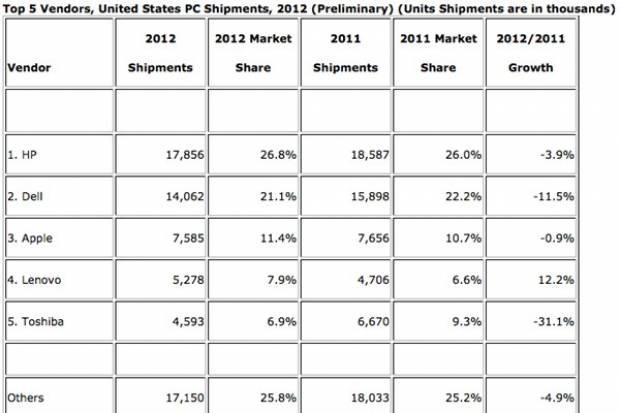 Bakın iPad üç yılda dünyayı nasıl değiştirdi? - Page 2