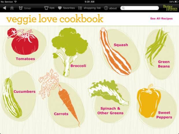 Bayanlar için en iyi iPad uygulamaları - Page 2
