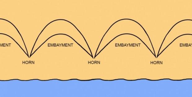 Bilim insanlarının açıklayamadığı gizemli sahil oluşumları - Page 2