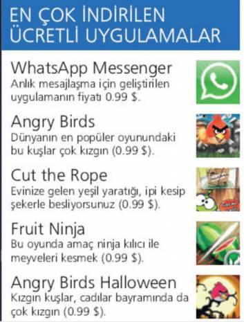 Blackberry uygulamaları