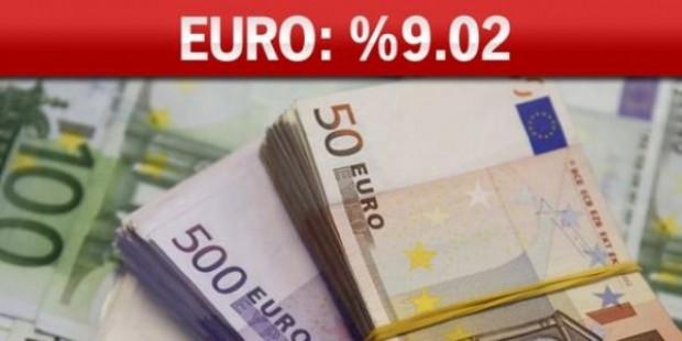 Bu yıl en çok değer kaybeden para birimleri - Page 3