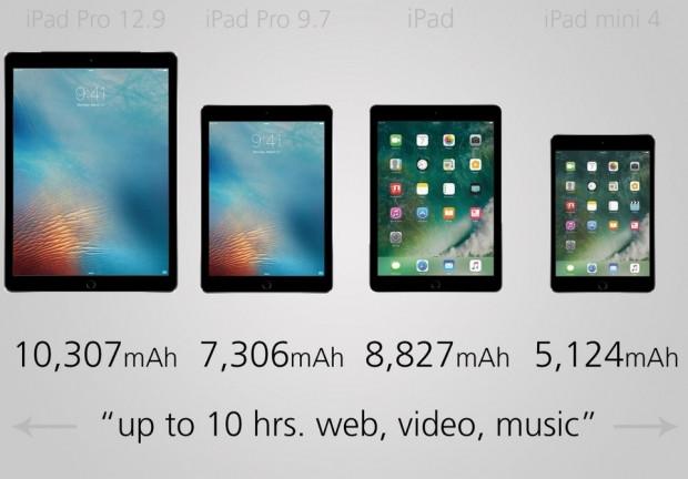 iPad modellerini karşılaştırdık - Page 1