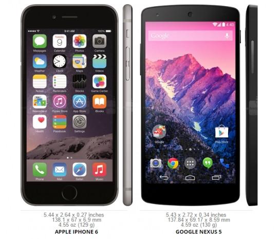 Büyük ekranın her zaman büyük akıllı telefon anlamına gelmediğini gösteren 7 örnek - Page 1
