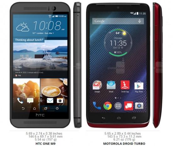Büyük ekranın her zaman büyük akıllı telefon anlamına gelmediğini gösteren 7 örnek - Page 3
