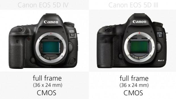 Canon 5D Mark III ve Canon 5D Mark IV karşılaştırma - Page 4