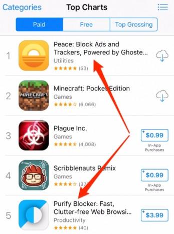 Çıktığı gün App Store'da 1 numara olan uygulama! - Page 1