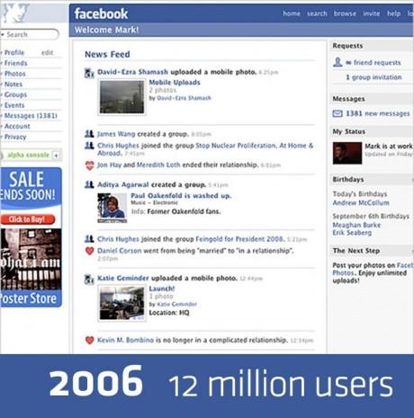 Dünden bugüne Facebook nasıl değişti? - Page 1