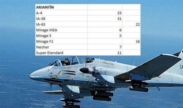Dünya ülkelerinin savaş uçağı sayıları - Page 4
