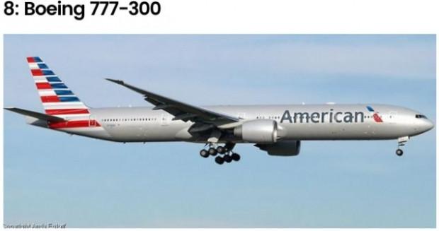 Dünyanın en büyük 10 uçağı sıralandı! - Page 2