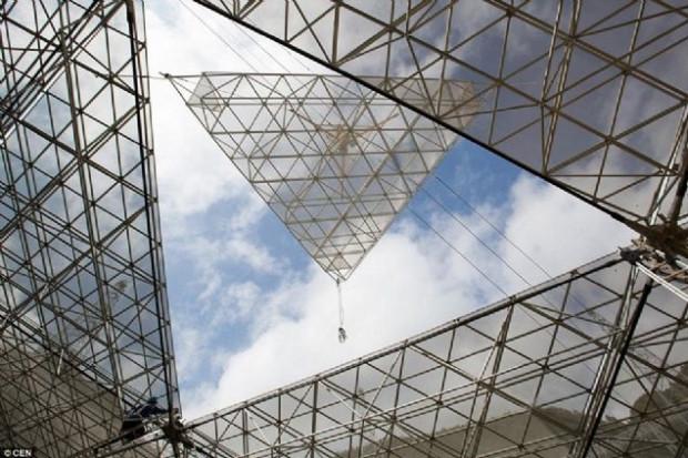 Dünyanın en büyük radyo teleskobu faaliyete geçti - Page 3