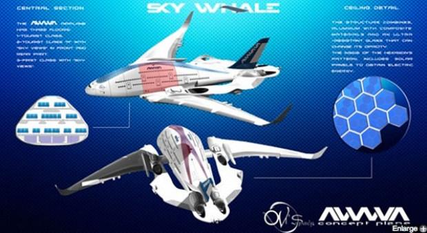Dünya'nın en büyük uçağı, Sky Whale! - Page 1