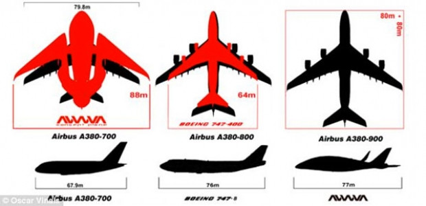 Dünya'nın en büyük uçağı, Sky Whale! - Page 4